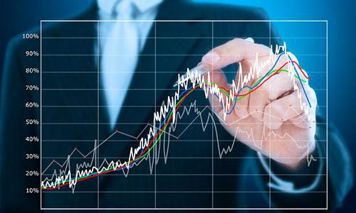 F1期货入门:投资交易 ┇ 想在期货市场里成功,必须得有这项能力!