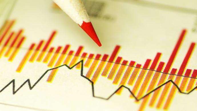 """F1期货知识:平均涨幅212%!创业板注册制首日整体平稳,却有个股盘中暴涨30倍!""""价格笼子""""成关键?分析人士这样看"""