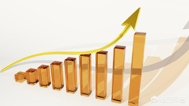 期货交易中,有哪些加减仓的真实例子?